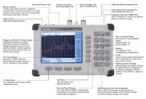 Anritsu S332E Site Master Cable & Antenna Analyzer with Spectrum Analyzer.