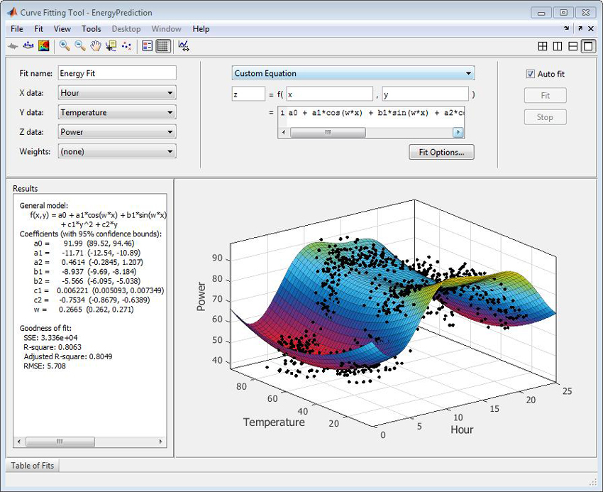 MATLAB Data Analysis Software for Keysight InfiniiVision and